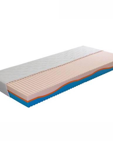 Erin obojstranný penový matrac 80x200 cm HR pena